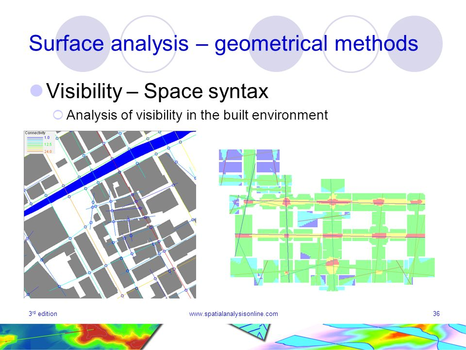 3 rd editionwww.spatialanalysisonline.com36 Surface analysis – geometrical methods Visibility – Space syntax Analysis of visibility in the built environment