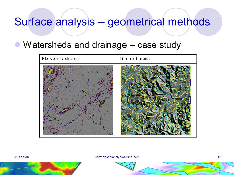 3 rd editionwww.spatialanalysisonline.com41 Surface analysis – geometrical methods Watersheds and drainage – case study Flats and extremaStream basins