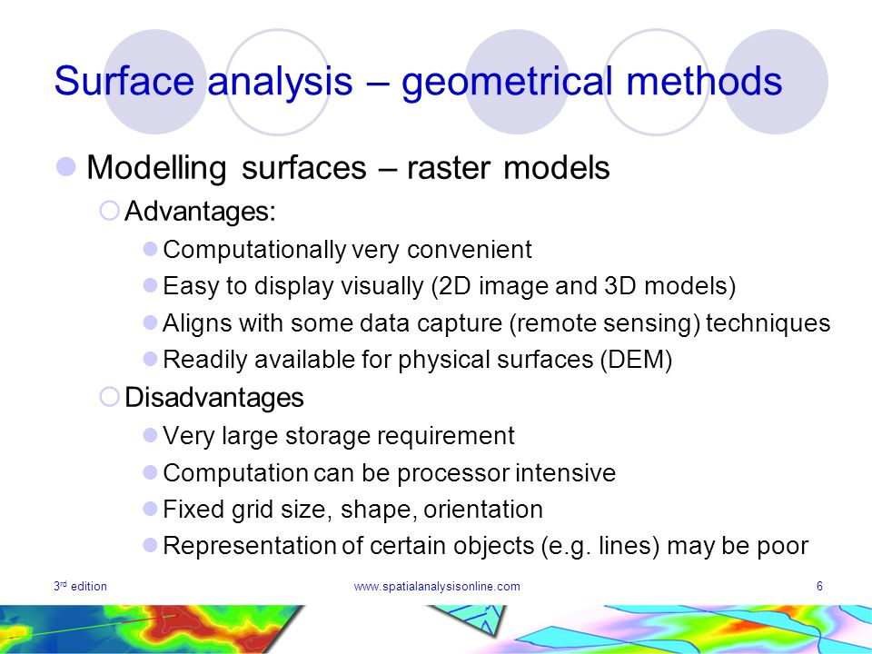 3 rd editionwww.spatialanalysisonline.com37 Surface analysis – geometrical methods Watersheds and drainage – assumptions Uniform precipitation Flows take place entirely across surfaces which they do not alter; unaffected by absorption or groundwater Flows grow as a linear function with distance; not altered by slope values, just by direction No barriers to flow Study region is complete and meaningful in the context of the analysis