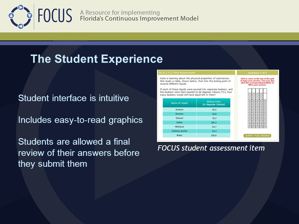 FOCUS student assessment item The Student Experience Student interface is intuitive Includes easy-to-read graphics Students are allowed a final review of their answers before they submit them