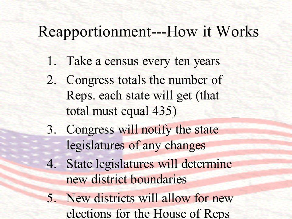 Pocket Veto - What if Congress adjourns and a bill has not been signed by the President.