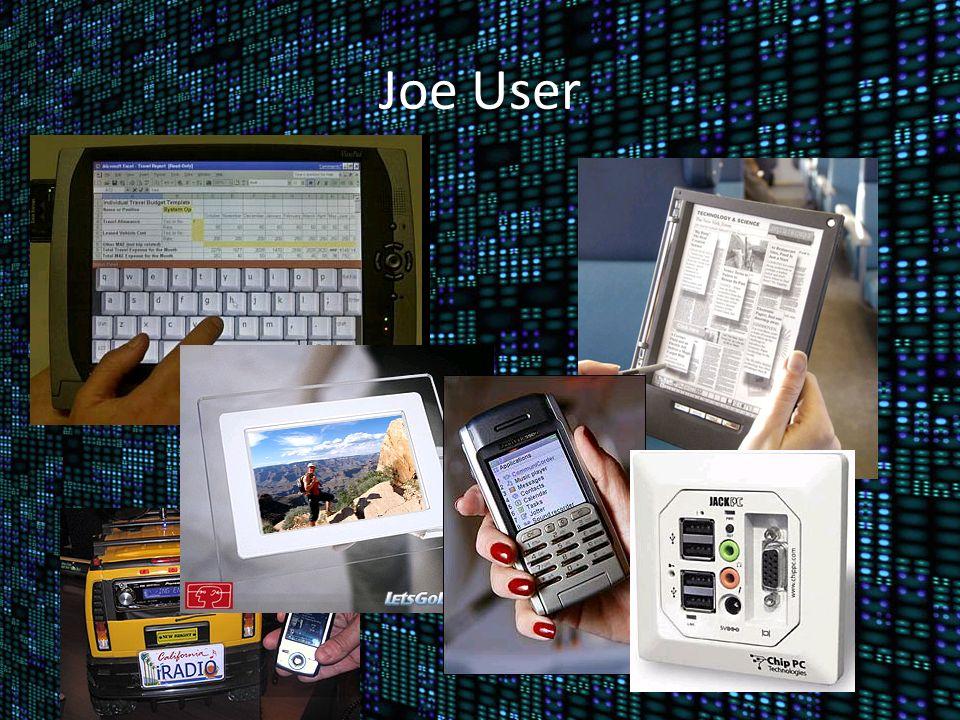 Joe User