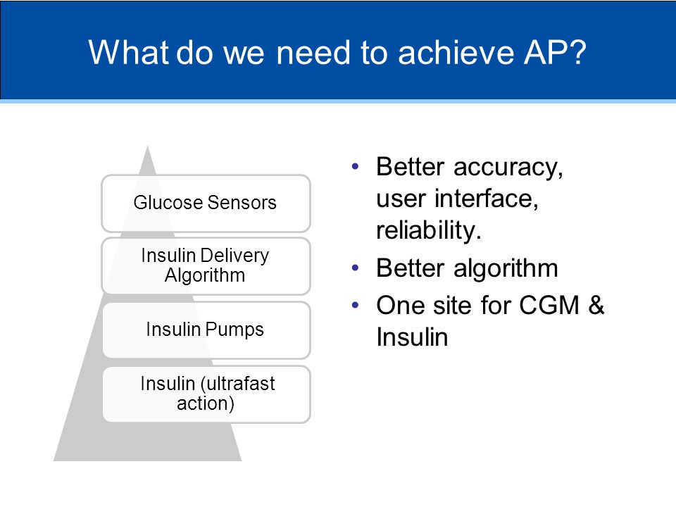 What do we need to achieve AP? Better accuracy, user interface, reliability. Better algorithm One site for CGM & Insulin Glucose Sensors Insulin Deliv
