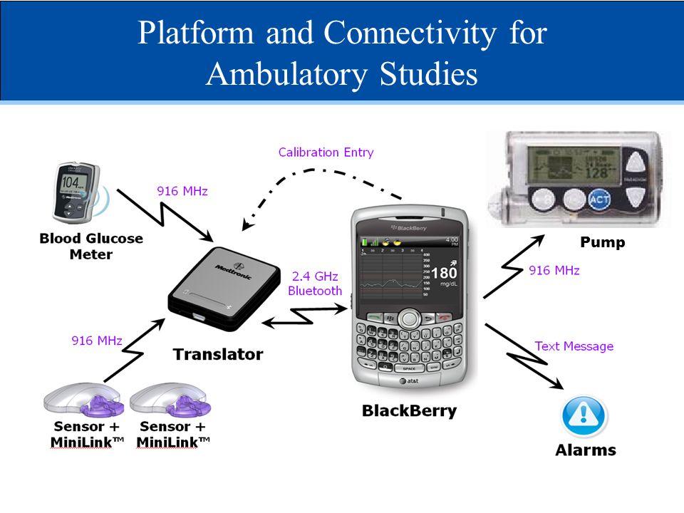 Pump Platform and Connectivity for Ambulatory Studies