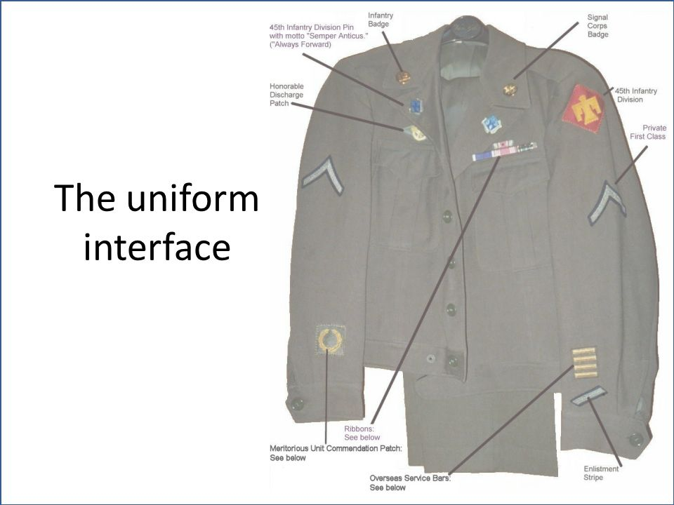 The uniform interface