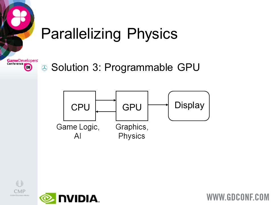 Parallelizing Physics CPU Solution 3: Programmable GPU Display Game Logic, AI GPU Graphics, Physics