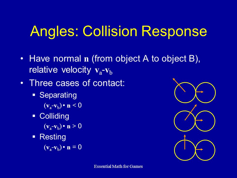 Essential Math for Games Angles: Collision Response Have normal n (from object A to object B), relative velocity v a - v b Three cases of contact: Sep