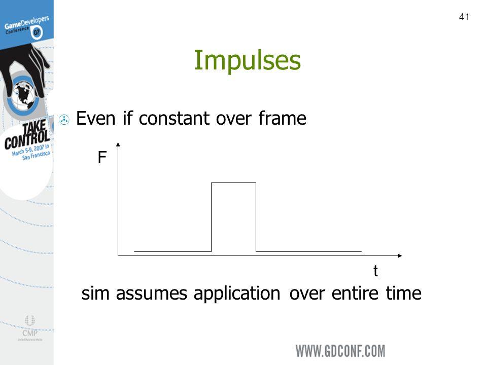 41 Impulses Even if constant over frame sim assumes application over entire time F t