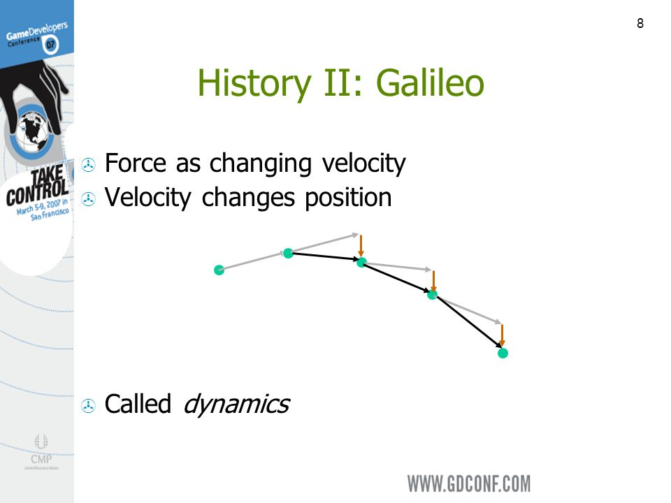 8 History II: Galileo Force as changing velocity Velocity changes position Called dynamics