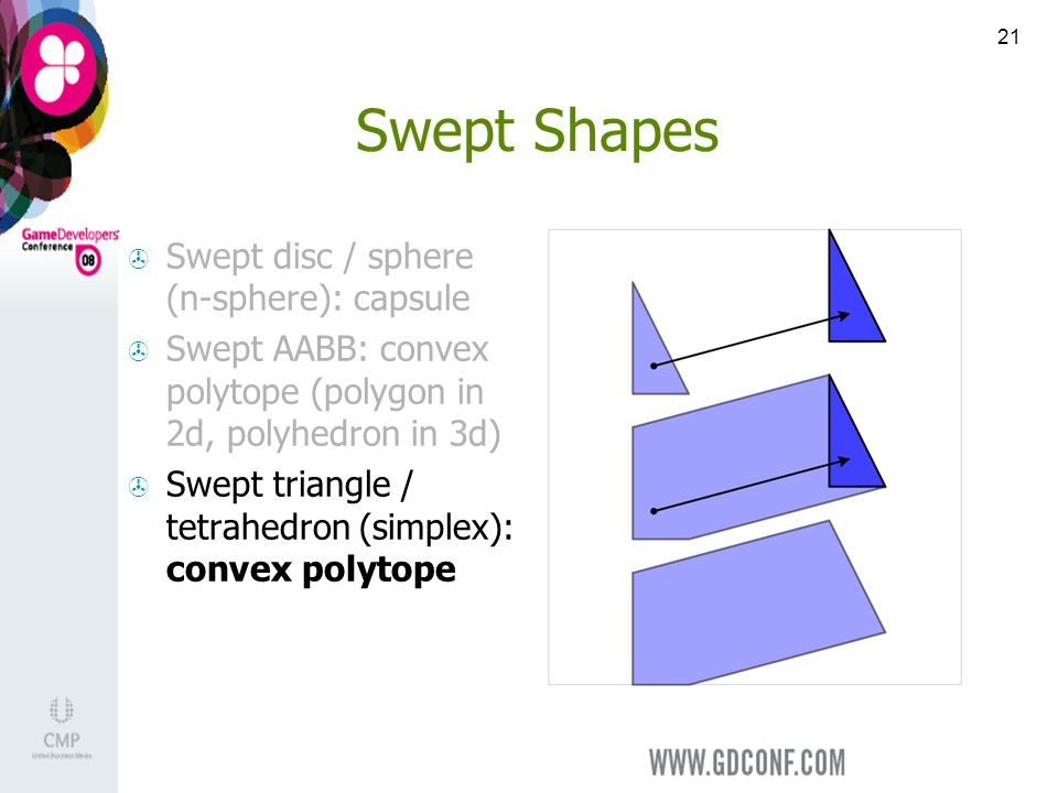 21 Swept Shapes Swept disc / sphere (n-sphere): capsule Swept AABB: convex polytope (polygon in 2d, polyhedron in 3d) Swept triangle / tetrahedron (simplex): convex polytope