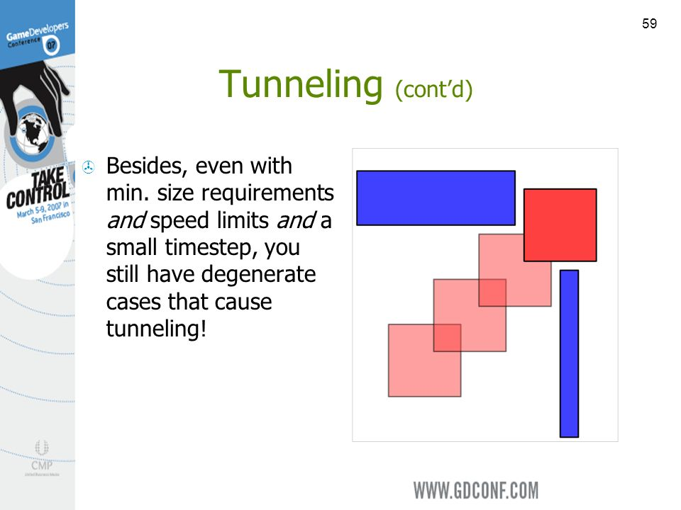 59 Tunneling (contd) Besides, even with min.
