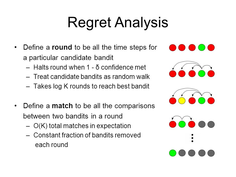 Regret Analysis Define a round to be all the time steps for a particular candidate bandit –Halts round when 1 - δ confidence met –Treat candidate band