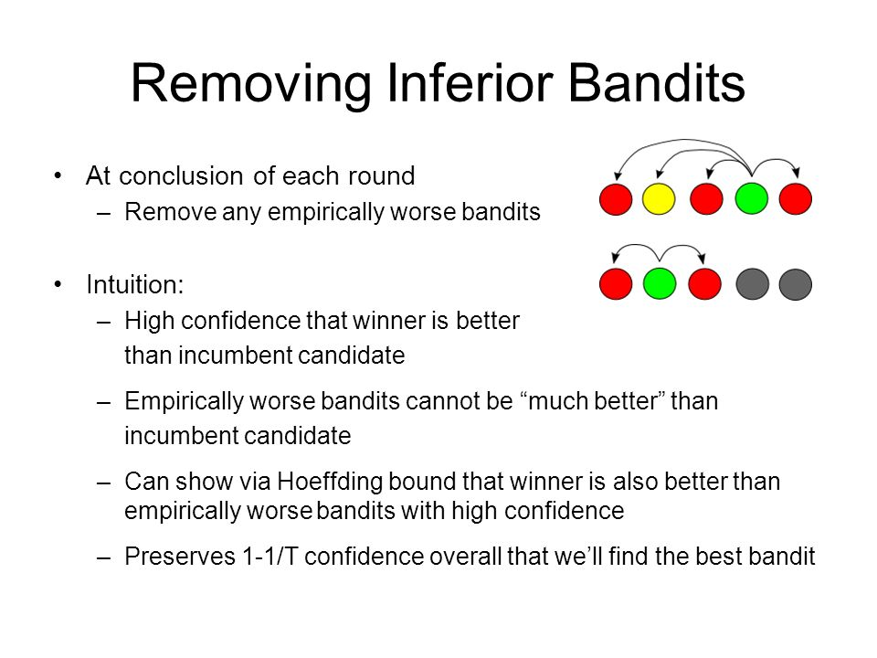 Removing Inferior Bandits At conclusion of each round –Remove any empirically worse bandits Intuition: –High confidence that winner is better than inc