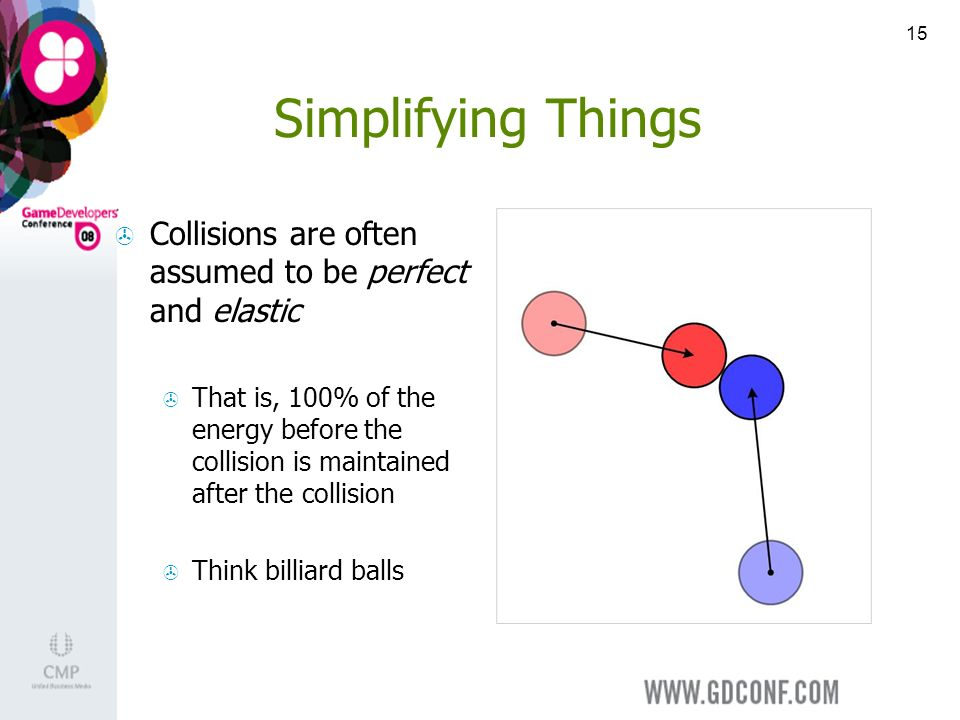 15 Simplifying Things Collisions are often assumed to be perfect and elastic That is, 100% of the energy before the collision is maintained after the collision Think billiard balls