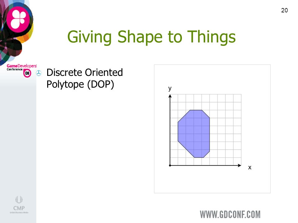 20 Giving Shape to Things Discrete Oriented Polytope (DOP)
