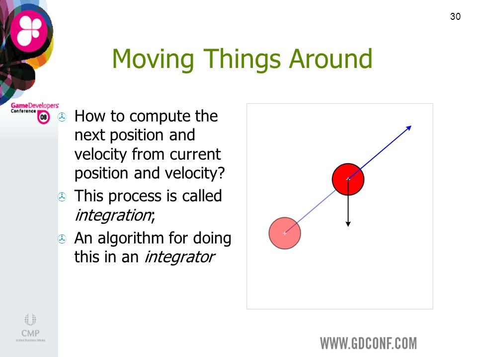 30 Moving Things Around How to compute the next position and velocity from current position and velocity.