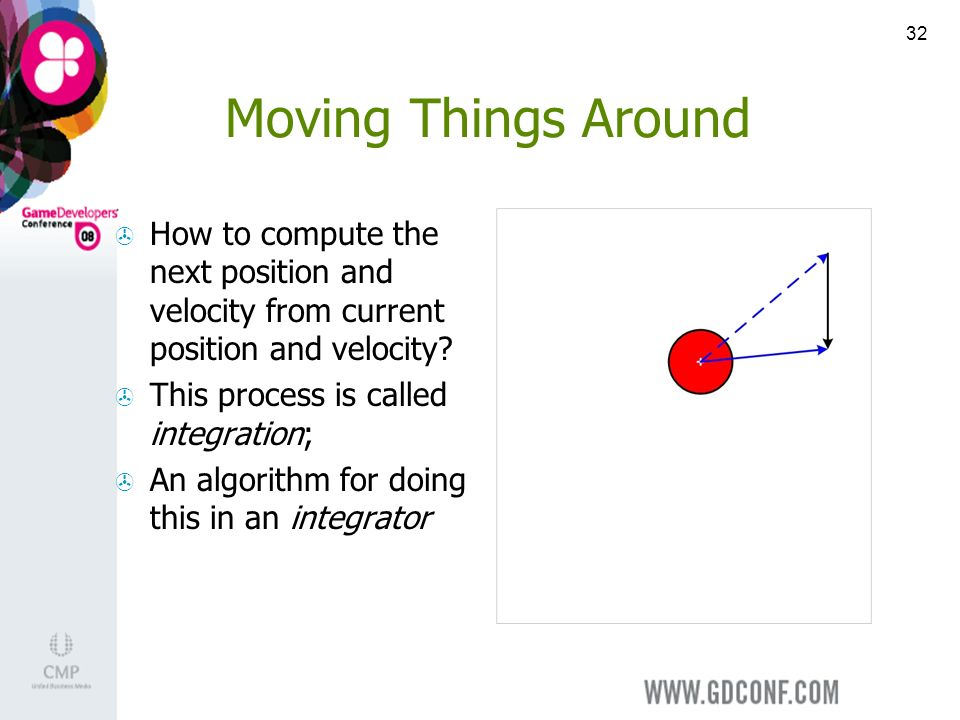 32 Moving Things Around How to compute the next position and velocity from current position and velocity.