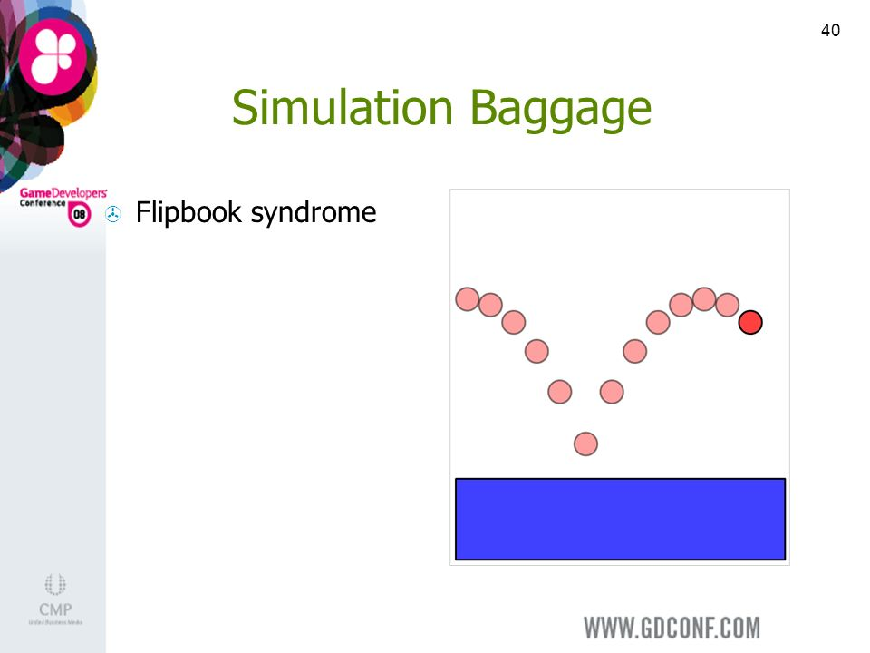 40 Simulation Baggage Flipbook syndrome