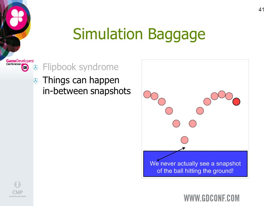 41 Simulation Baggage Flipbook syndrome Things can happen in-between snapshots