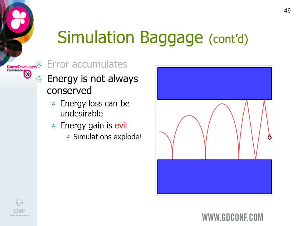 46 Simulation Baggage (contd) Error accumulates Energy is not always conserved Energy loss can be undesirable Energy gain is evil Simulations explode!