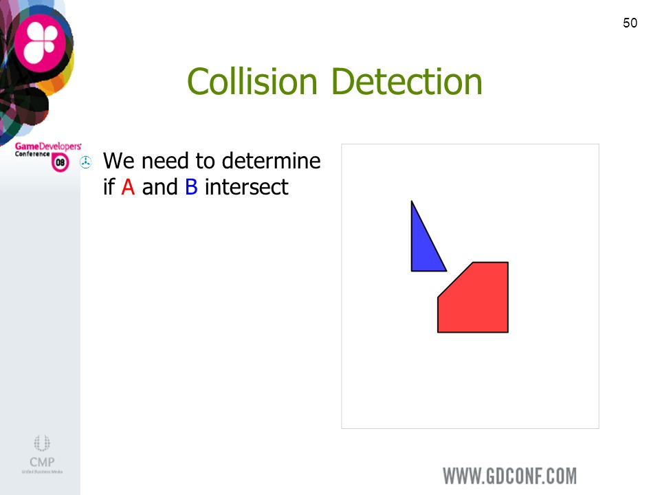 50 Collision Detection We need to determine if A and B intersect