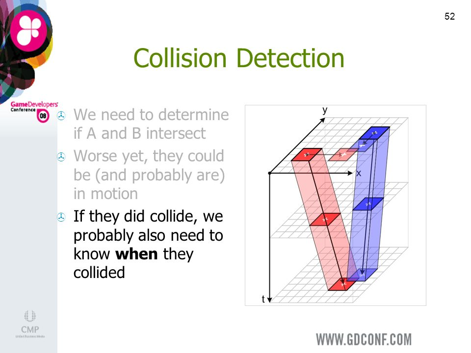 52 Collision Detection We need to determine if A and B intersect Worse yet, they could be (and probably are) in motion If they did collide, we probably also need to know when they collided