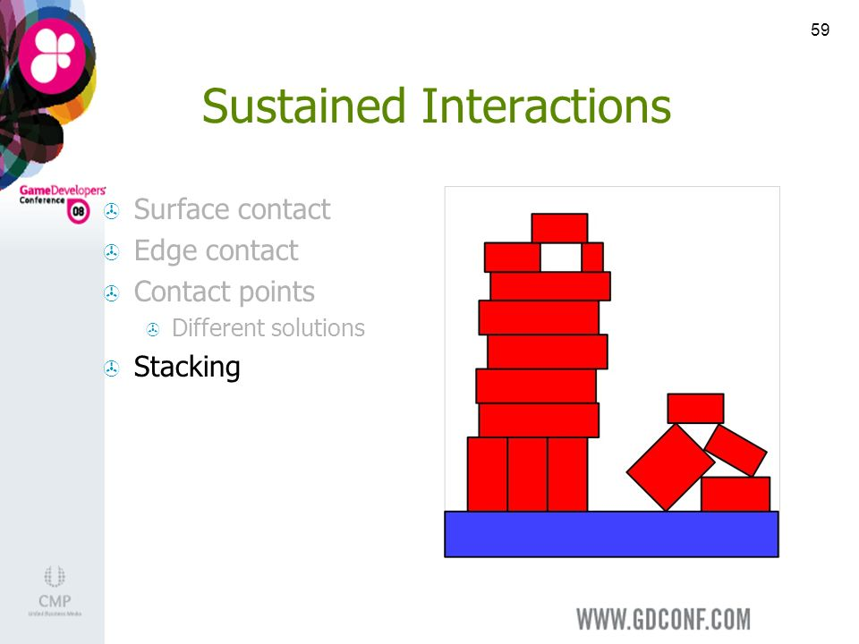 59 Sustained Interactions Surface contact Edge contact Contact points Different solutions Stacking
