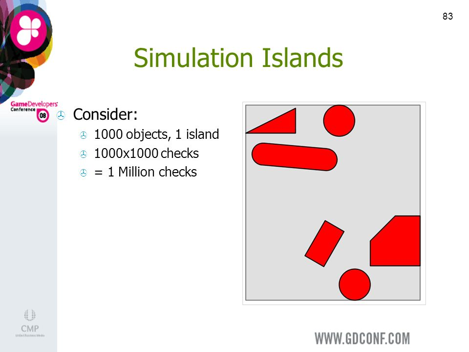 83 Simulation Islands Consider: 1000 objects, 1 island 1000x1000 checks = 1 Million checks