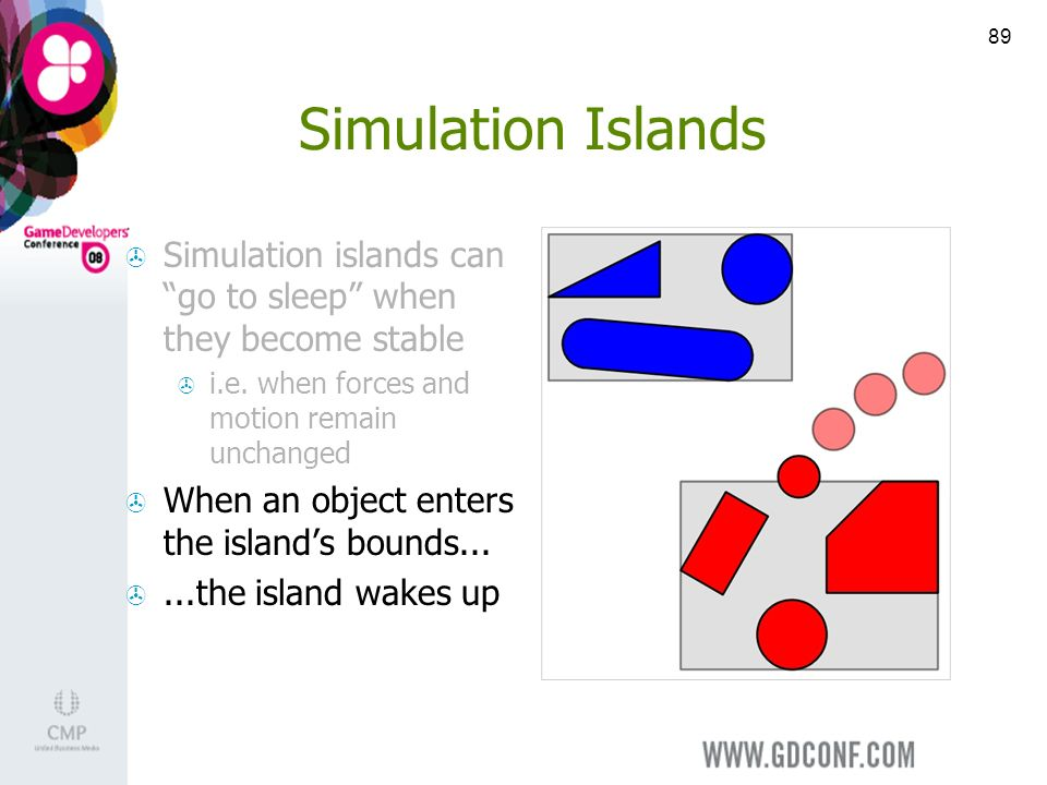 89 Simulation Islands Simulation islands can go to sleep when they become stable i.e.
