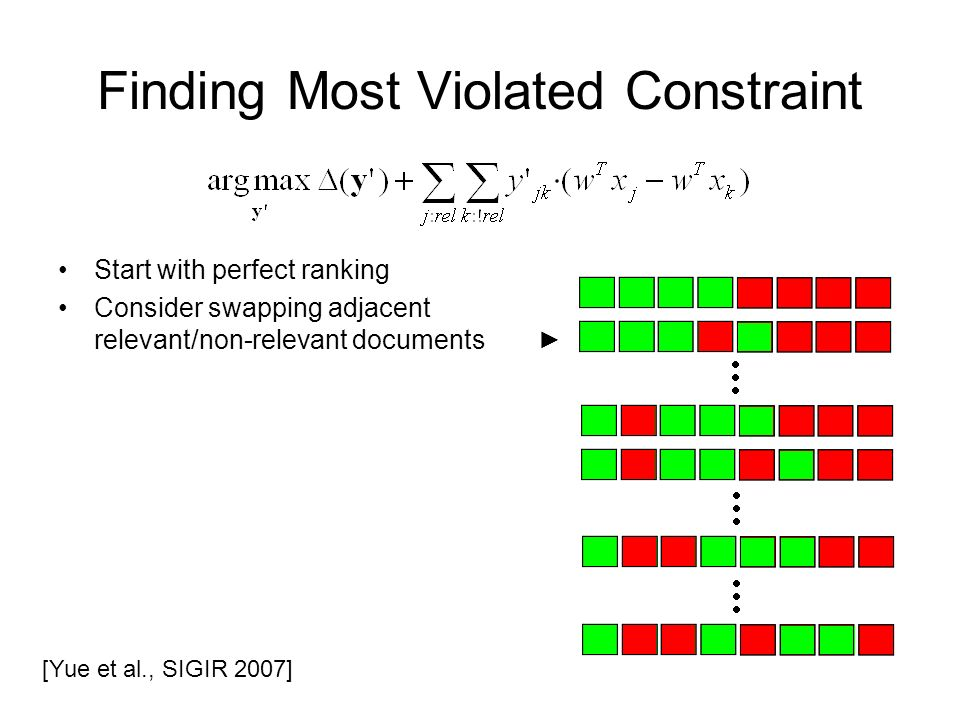 Finding Most Violated Constraint Start with perfect ranking Consider swapping adjacent relevant/non-relevant documents [Yue et al., SIGIR 2007]