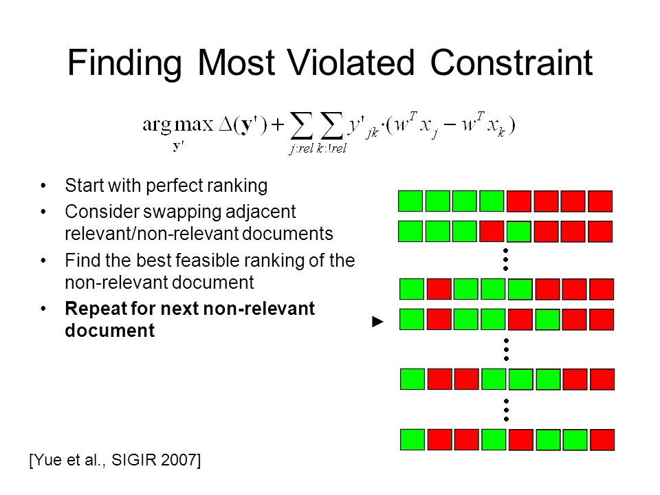 Finding Most Violated Constraint Start with perfect ranking Consider swapping adjacent relevant/non-relevant documents Find the best feasible ranking of the non-relevant document Repeat for next non-relevant document [Yue et al., SIGIR 2007]