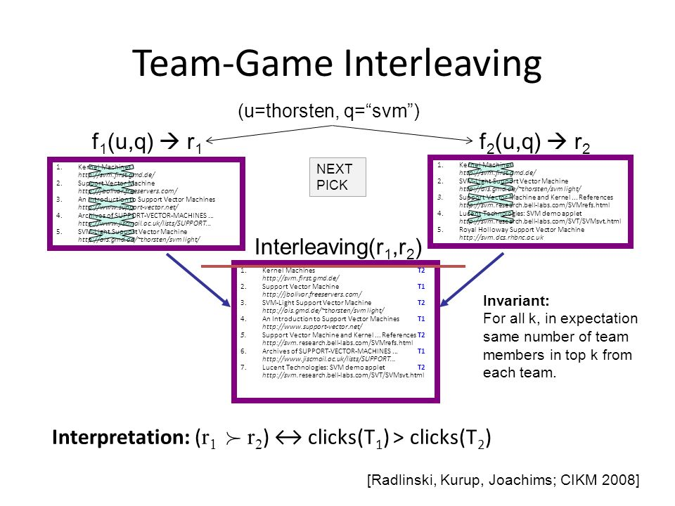 Team-Game Interleaving 1.