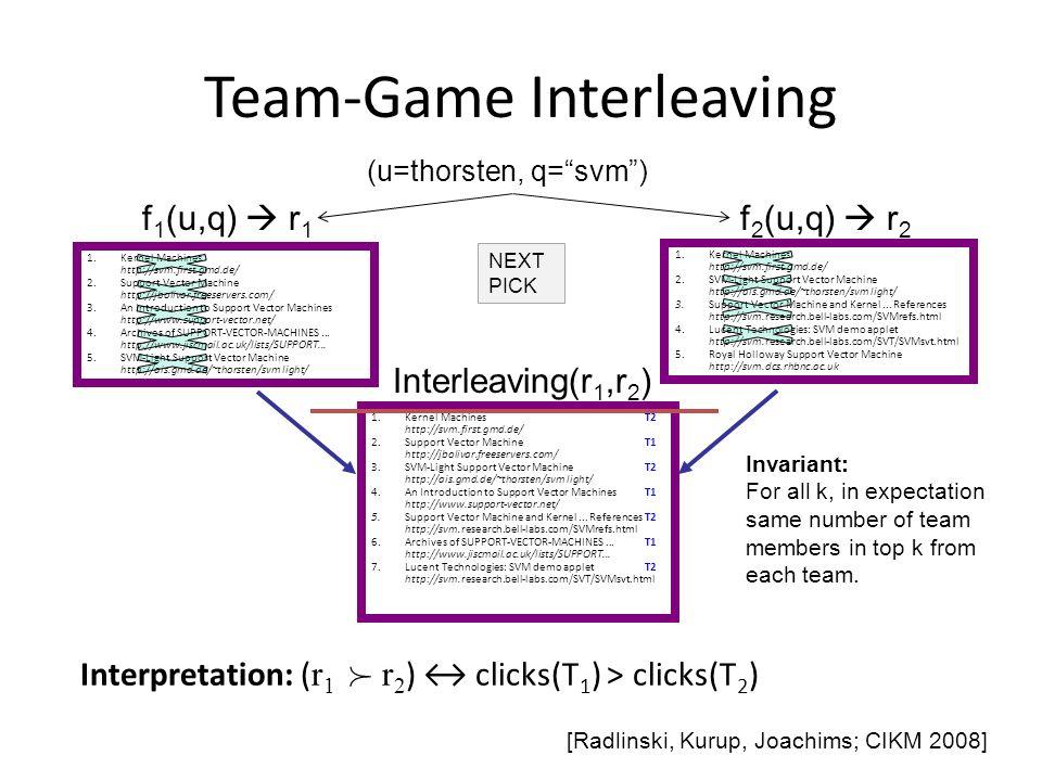 Team-Game Interleaving 1. Kernel Machines http://svm.first.gmd.de/ 2.Support Vector Machine http://jbolivar.freeservers.com/ 3.An Introduction to Supp