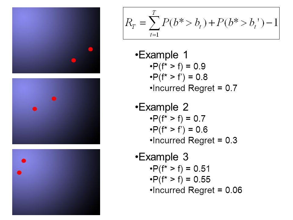 Example 1 P(f* > f) = 0.9 P(f* > f) = 0.8 Incurred Regret = 0.7 Example 2 P(f* > f) = 0.7 P(f* > f) = 0.6 Incurred Regret = 0.3 Example 3 P(f* > f) =