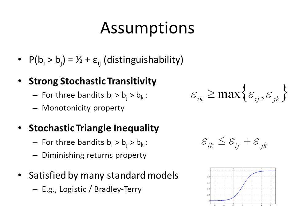 Assumptions P(b i > b j ) = ½ + ε ij (distinguishability) Strong Stochastic Transitivity – For three bandits b i > b j > b k : – Monotonicity property