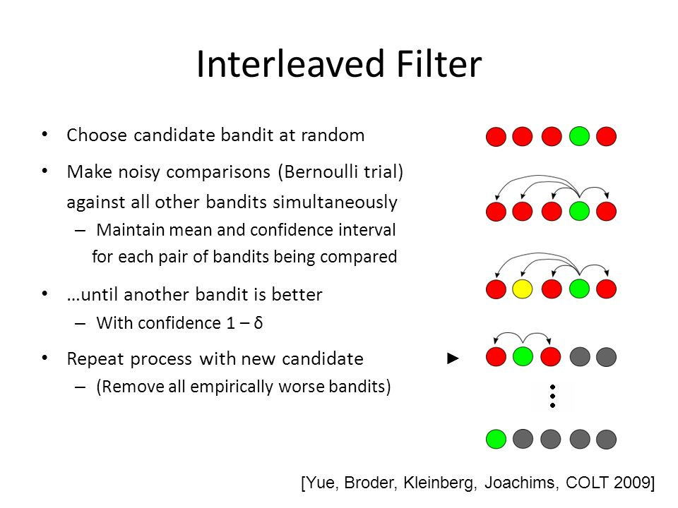 Interleaved Filter Choose candidate bandit at random Make noisy comparisons (Bernoulli trial) against all other bandits simultaneously – Maintain mean