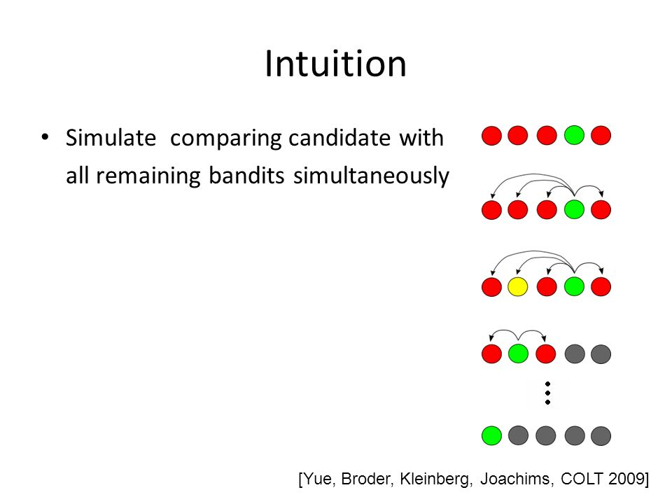 Intuition Simulate comparing candidate with all remaining bandits simultaneously [Yue, Broder, Kleinberg, Joachims, COLT 2009]