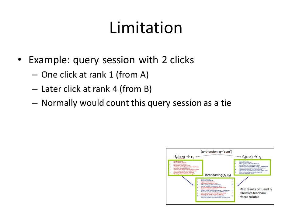 Limitation Example: query session with 2 clicks – One click at rank 1 (from A) – Later click at rank 4 (from B) – Normally would count this query session as a tie