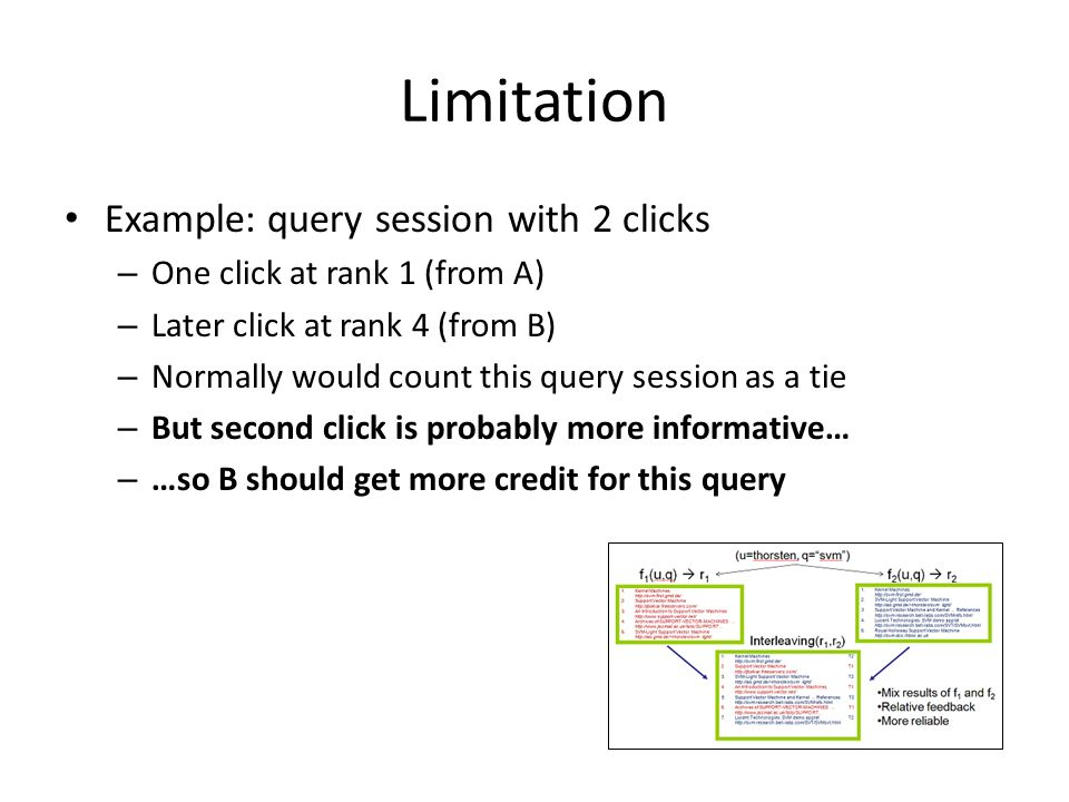Limitation Example: query session with 2 clicks – One click at rank 1 (from A) – Later click at rank 4 (from B) – Normally would count this query sess