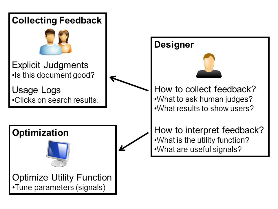 Designer How to collect feedback.What to ask human judges.