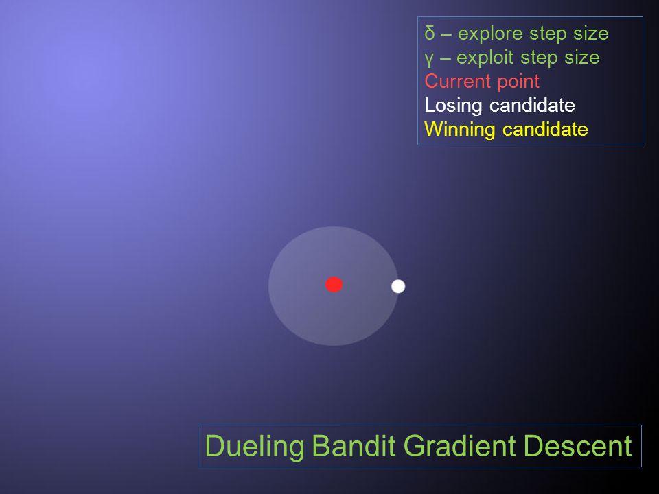 δ – explore step size γ – exploit step size Current point Losing candidate Winning candidate Dueling Bandit Gradient Descent