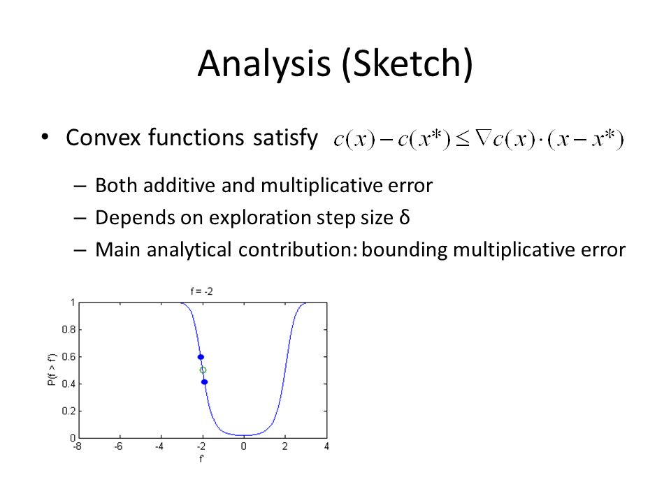 Analysis (Sketch) Convex functions satisfy – Both additive and multiplicative error – Depends on exploration step size δ – Main analytical contributio