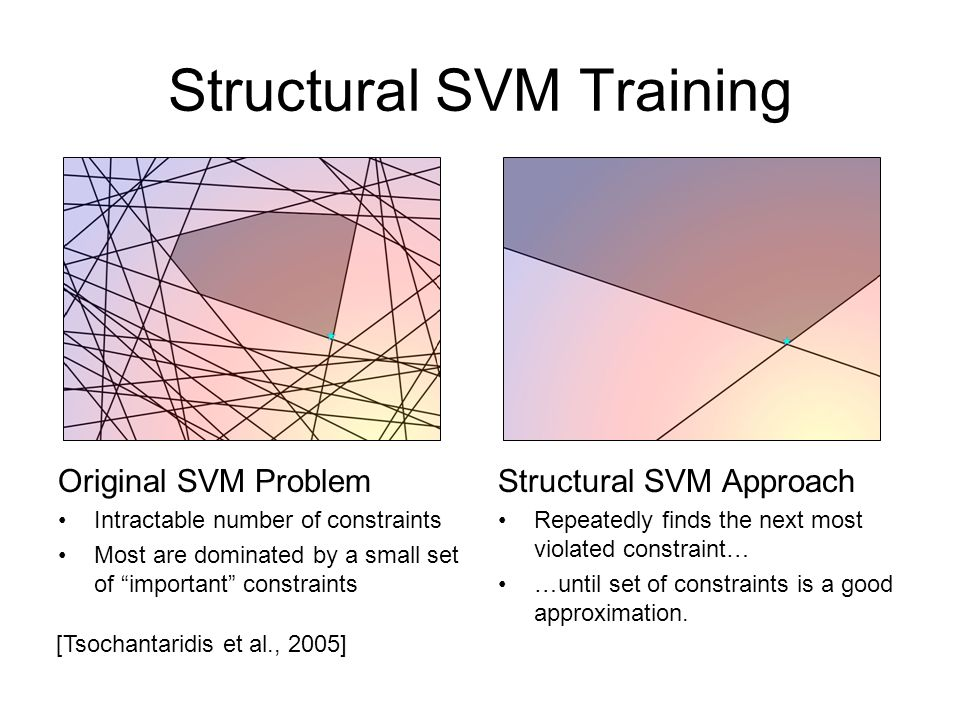Structural SVM Training Original SVM Problem Intractable number of constraints Most are dominated by a small set of important constraints Structural S