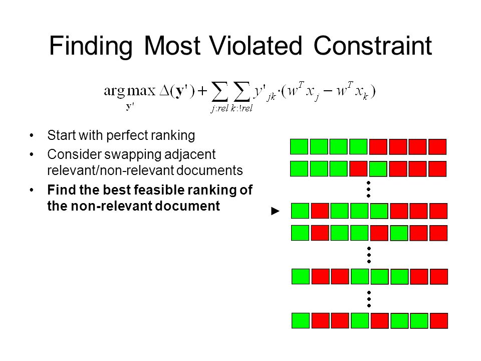 Finding Most Violated Constraint Start with perfect ranking Consider swapping adjacent relevant/non-relevant documents Find the best feasible ranking