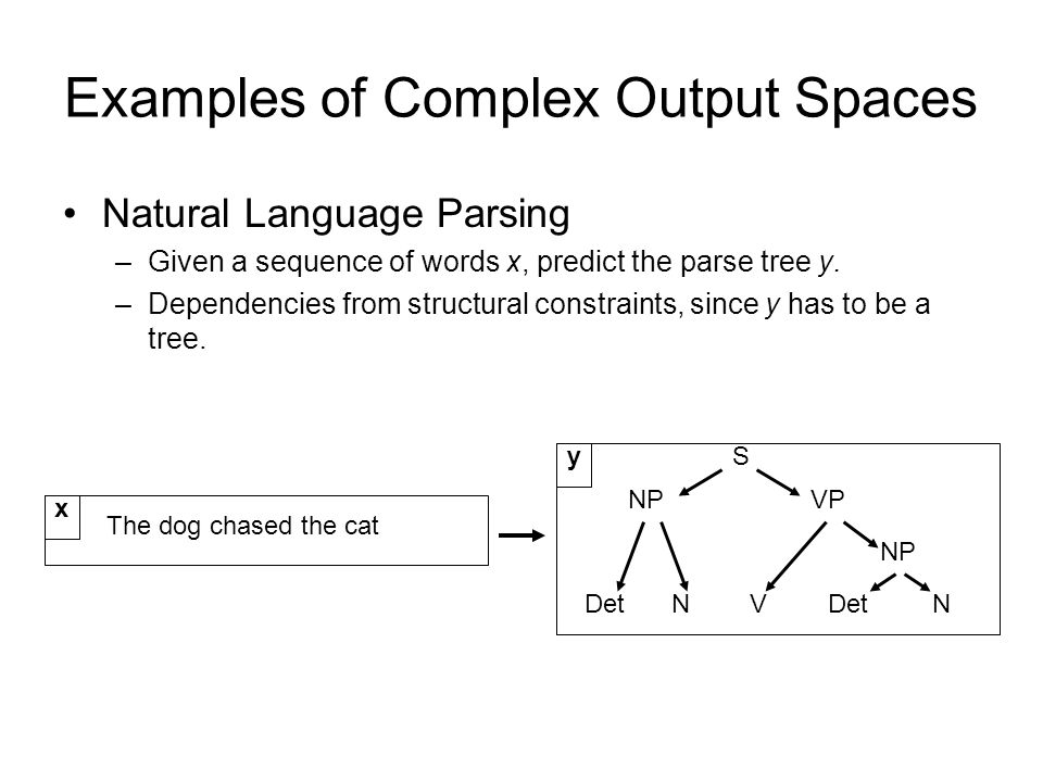 Examples of Complex Output Spaces Natural Language Parsing –Given a sequence of words x, predict the parse tree y. –Dependencies from structural const