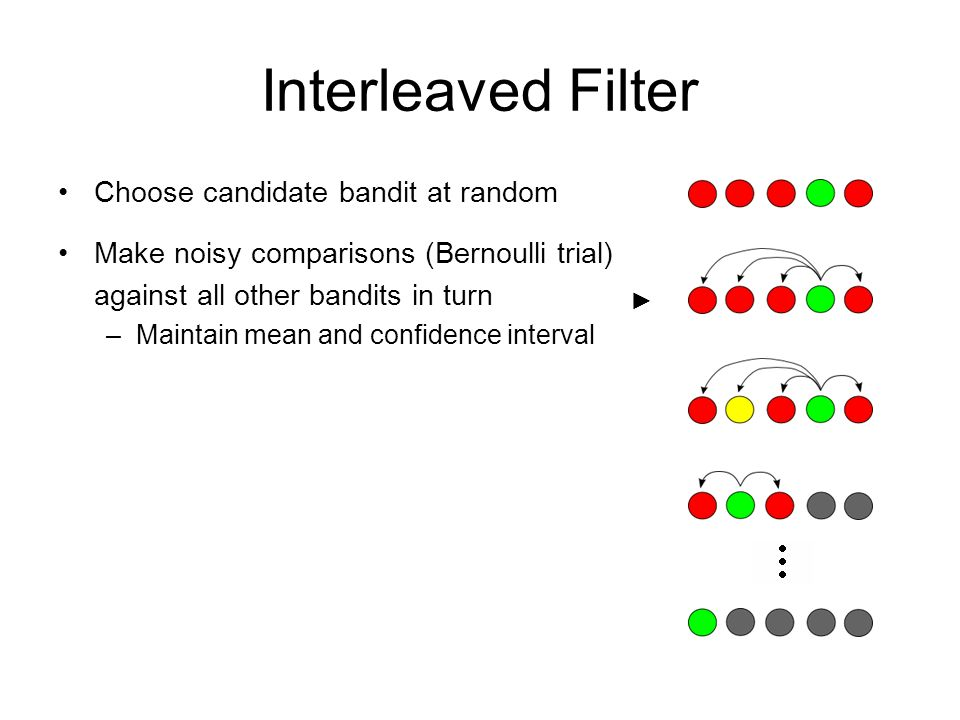 Interleaved Filter Choose candidate bandit at random Make noisy comparisons (Bernoulli trial) against all other bandits in turn –Maintain mean and con