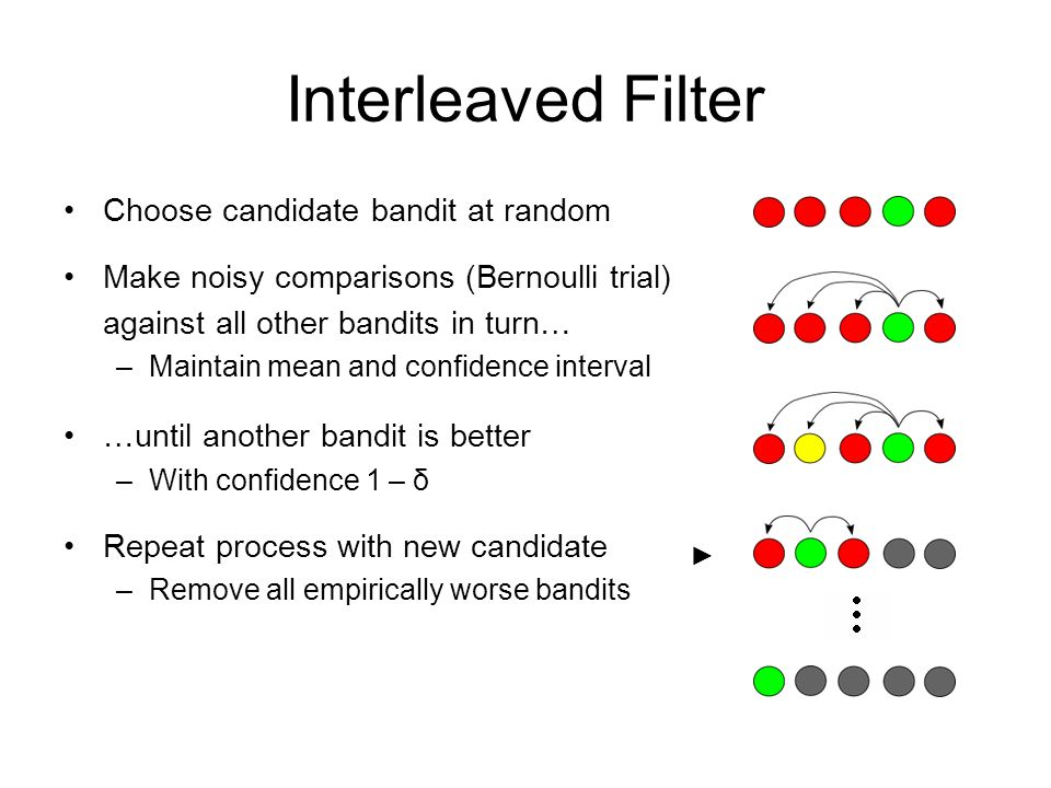 Interleaved Filter Choose candidate bandit at random Make noisy comparisons (Bernoulli trial) against all other bandits in turn… –Maintain mean and co