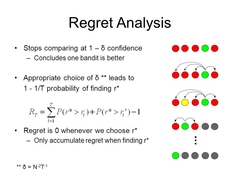 Regret Analysis Stops comparing at 1 – δ confidence –Concludes one bandit is better Appropriate choice of δ ** leads to 1 - 1/T probability of finding