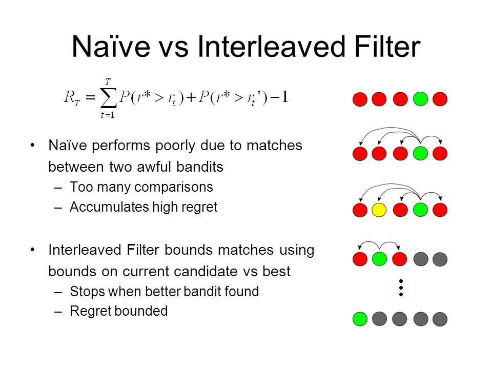 Naïve vs Interleaved Filter Naïve performs poorly due to matches between two awful bandits –Too many comparisons –Accumulates high regret Interleaved