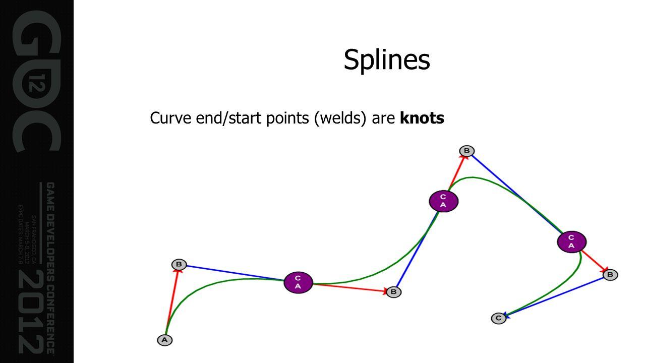 Splines Curve end/start points (welds) are knots